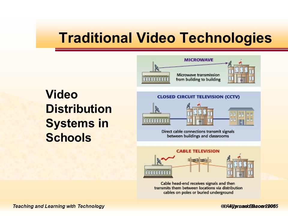 Teaching and Learning with Technology to edit Master title style  Allyn and Bacon 2002 Teaching and Learning with Technology to edit Master title style  Allyn and Bacon 2005 Teaching and Learning with Technology  Allyn and Bacon 2005 Traditional Video Technologies Video Distribution Systems in Schools