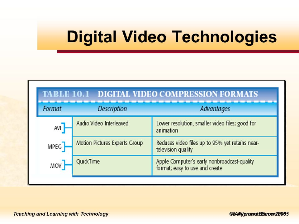 Teaching and Learning with Technology to edit Master title style  Allyn and Bacon 2002 Teaching and Learning with Technology to edit Master title style  Allyn and Bacon 2005 Teaching and Learning with Technology  Allyn and Bacon 2005 Digital Video Technologies