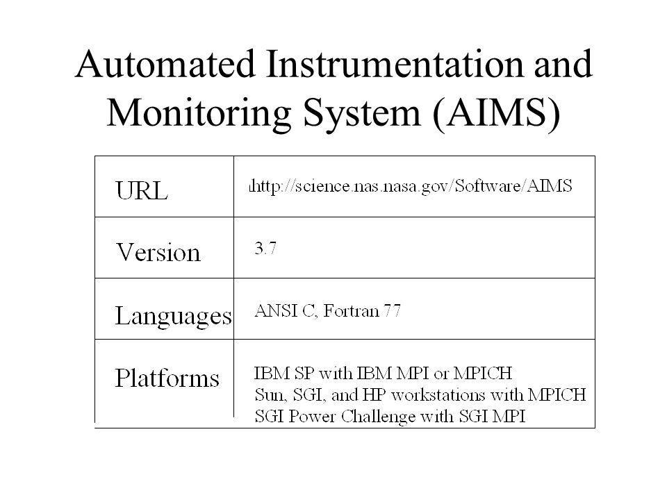 Automated Instrumentation and Monitoring System (AIMS)