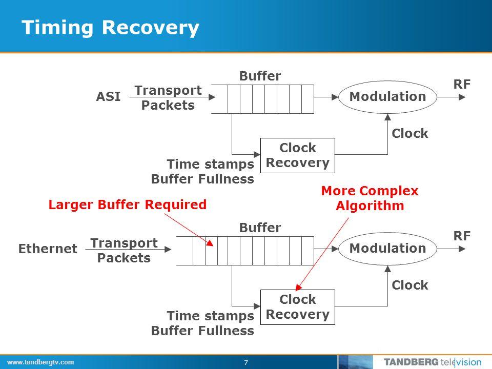 www.tandbergtv.com 8 Decoder Playback Process (ASI) Buffer Level Time VBV T=0, decoder starts receiving data Decoder starts playing I B BPBBPBBPBBP