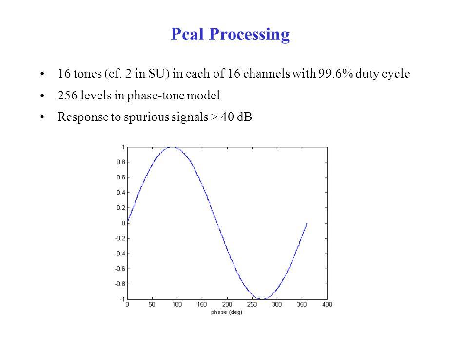 Pcal Processing 16 tones (cf.