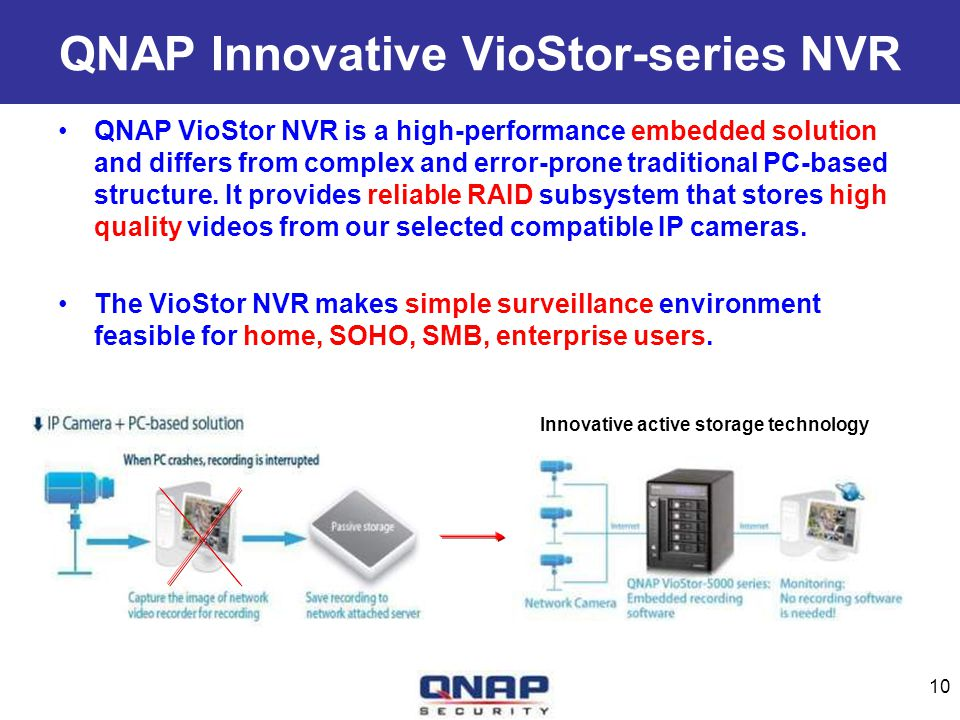 QNAP VioStor NVR is a high-performance embedded solution and differs from complex and error-prone traditional PC-based structure. It provides reliable