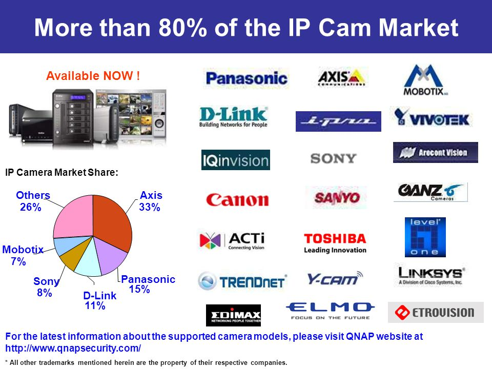 Available NOW ! For the latest information about the supported camera models, please visit QNAP website at http://www.qnapsecurity.com/ * All other tr