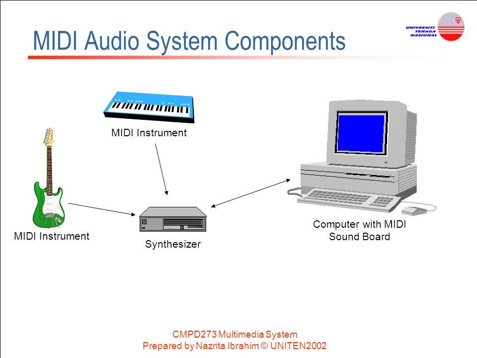 CMPD273 Multimedia System Prepared by Nazrita Ibrahim © UNITEN2002 MIDI Audio System Components MIDI Instrument Synthesizer Computer with MIDI Sound B