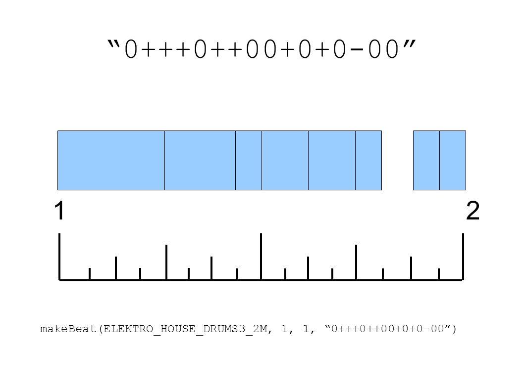 0+++0++00+0+0-00 1212 makeBeat(ELEKTRO_HOUSE_DRUMS3_2M, 1, 1, 0+++0++00+0+0-00 )