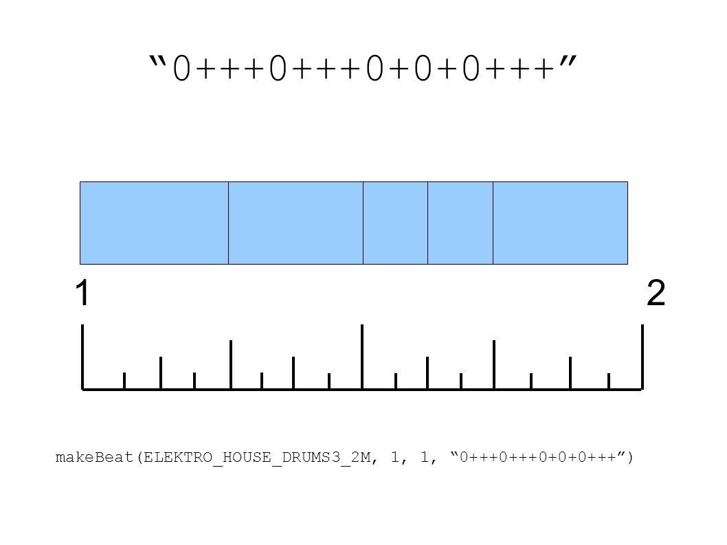 0+++0+++0+0+0+++ 1212 makeBeat(ELEKTRO_HOUSE_DRUMS3_2M, 1, 1, 0+++0+++0+0+0+++ )