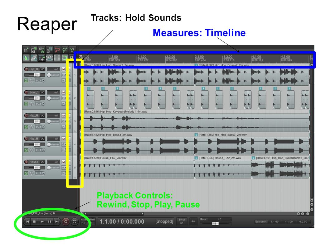 Reaper Measures: Timeline Tracks: Hold Sounds Playback Controls: Rewind, Stop, Play, Pause