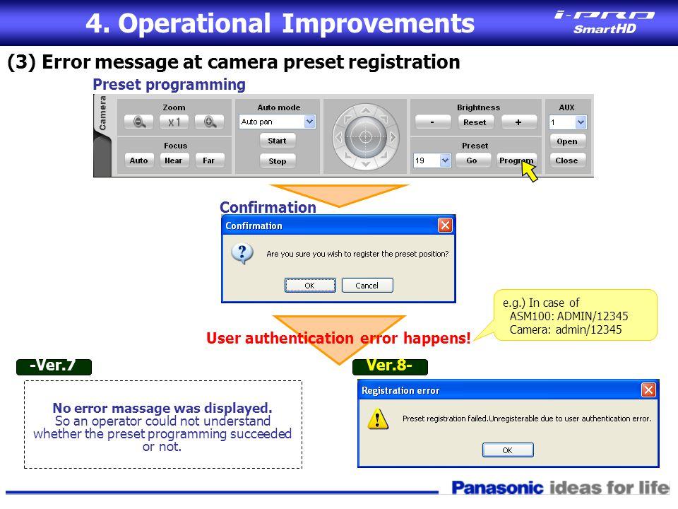 4. Operational Improvements (3) Error message at camera preset registration Preset programming Confirmation User authentication error happens! -Ver.7V