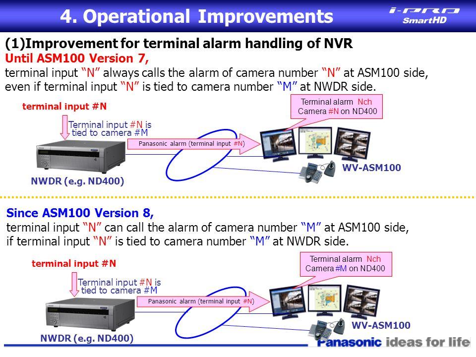 "4. Operational Improvements (1)Improvement for terminal alarm handling of NVR Until ASM100 Version 7, terminal input ""N"" always calls the alarm of cam"