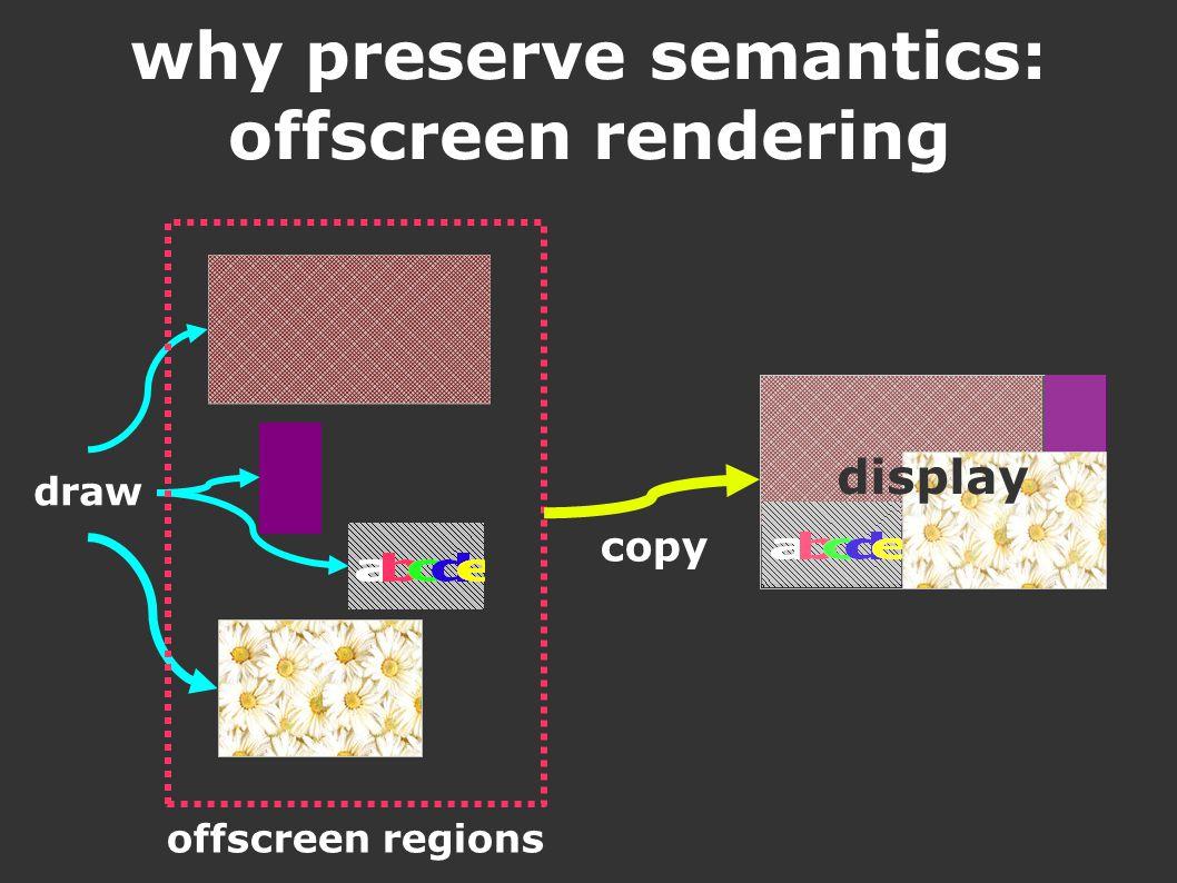 why preserve semantics: offscreen rendering draw offscreen regions copy display