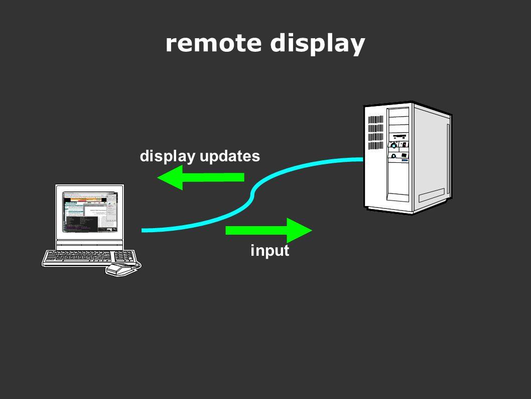 remote display display updates input