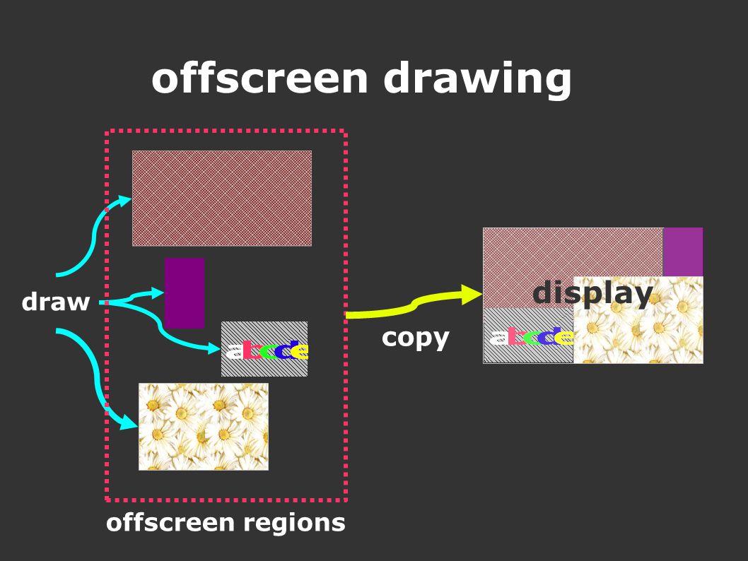 offscreen drawing draw offscreen regions copy display