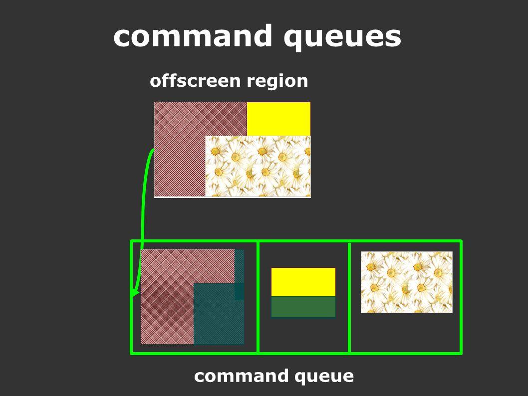 offscreen region command queue command queues
