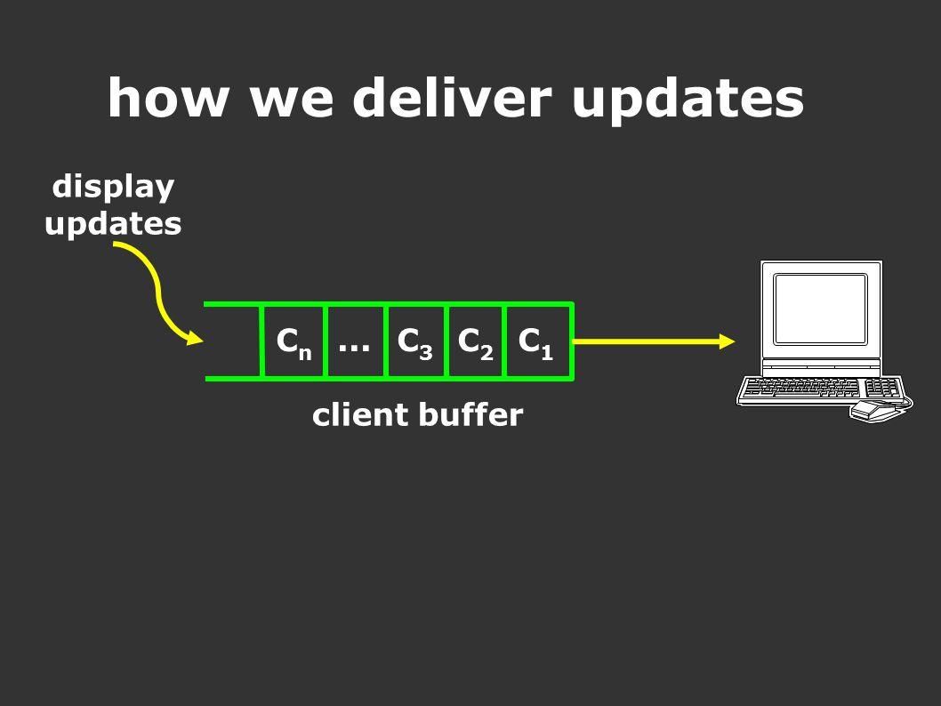 how we deliver updates display updates client buffer C1C1 C2C2 C3C3...CnCn