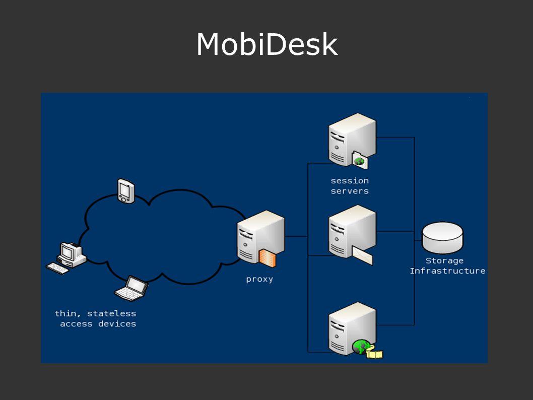 MobiDesk