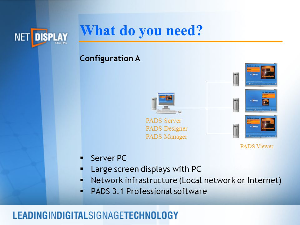 Configuration A  Server PC  Large screen displays with PC  Network infrastructure (Local network or Internet)  PADS 3.1 Professional software What