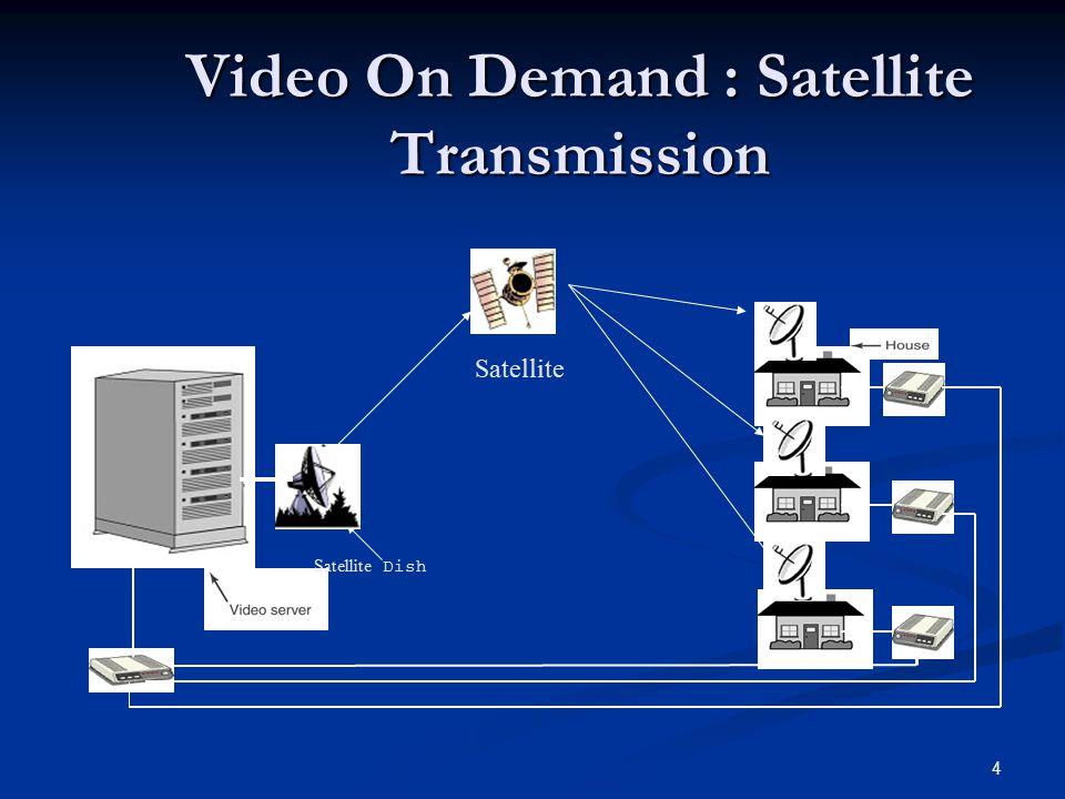 15 Video Encoding (3) - Analog NSTC NSTC 525 scan lines (only 483 displayed) 525 scan lines (only 483 displayed) Horizontal to vertical aspect ratio of 4:3 Horizontal to vertical aspect ratio of 4:3 30 frames/sec 30 frames/sec PAL & SECAM PAL & SECAM 625 scan lines (only 576 displayed) 625 scan lines (only 576 displayed) Horizontal to vertical aspect ratio of 4:3 Horizontal to vertical aspect ratio of 4:3 25 frames/sec 25 frames/sec