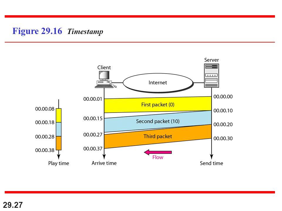 29.27 Figure 29.16 Timestamp