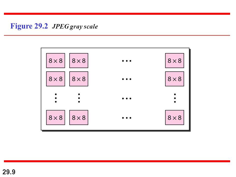 29.9 Figure 29.2 JPEG gray scale