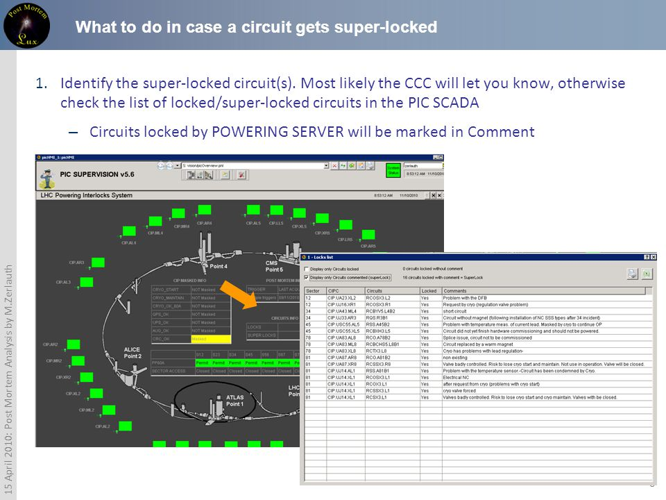 6 15 April 2010: Post Mortem Analysis by M.Zerlauth What to do in case a circuit gets super-locked 2.