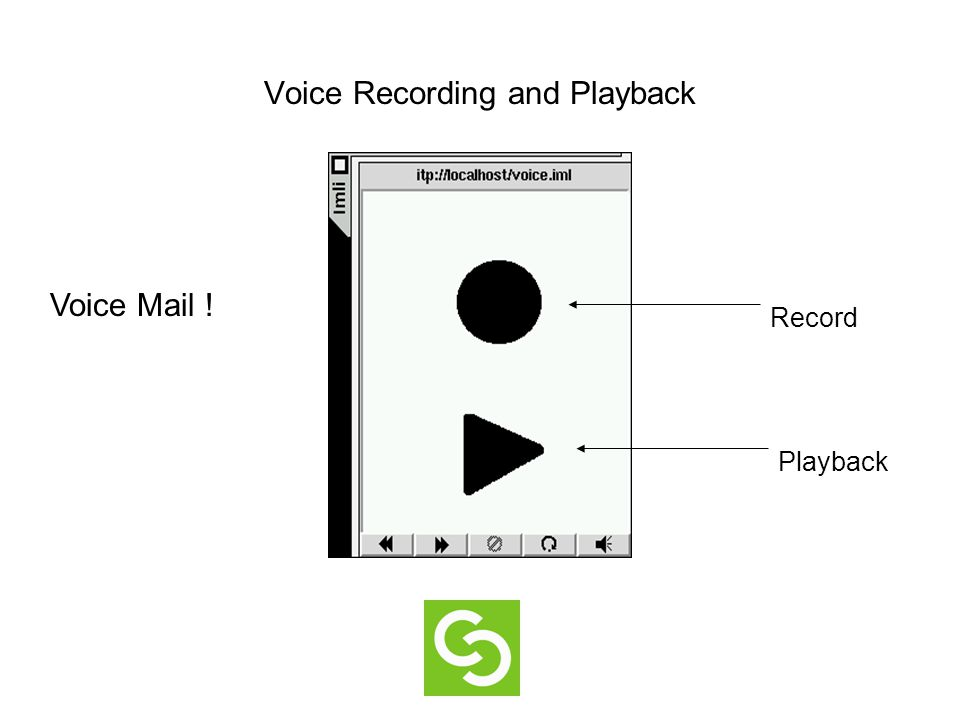 Voice Recording and Playback Record Playback Voice Mail !