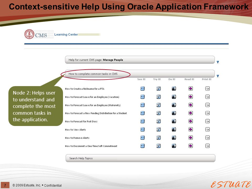 Context-sensitive Help Using Oracle Application Framework © 2009 Estuate, Inc. 7 Confidential Node 2: Helps user to understand and complete the most c