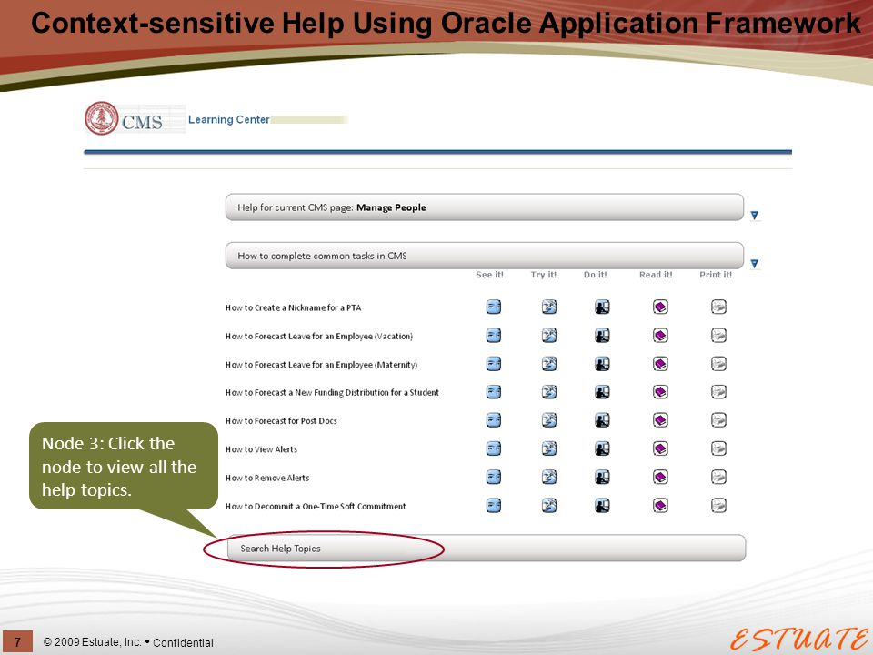 Context-sensitive Help Using Oracle Application Framework © 2009 Estuate, Inc. 7 Confidential Node 3: Click the node to view all the help topics.