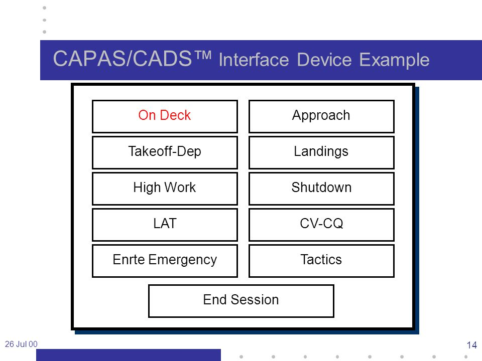 26 Jul 00 14 On Deck End Session Approach Landings Shutdown CV-CQ Tactics Takeoff-Dep High Work LAT Enrte Emergency CAPAS/CADS™ Interface Device Example