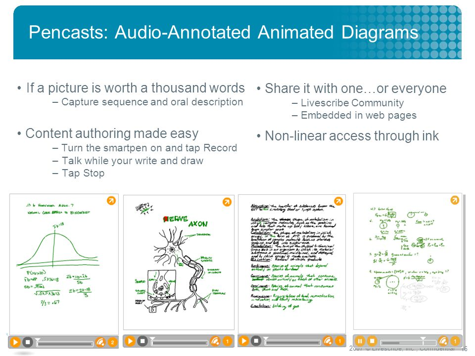 2007 © Livescribe, Inc., Confidential Pencasts: Audio-Annotated Animated Diagrams 16 If a picture is worth a thousand words – Capture sequence and oral description Content authoring made easy – Turn the smartpen on and tap Record –Talk while your write and draw –Tap Stop Share it with one…or everyone – Livescribe Community – Embedded in web pages Non-linear access through ink