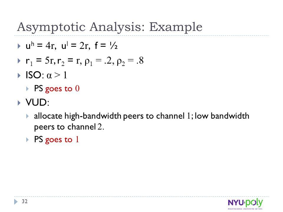 Asymptotic Analysis: Example  u h = 4r, u l = 2r, f = ½  r 1 = 5r, r 2 = r, ρ 1 =.2, ρ 2 =.8  ISO : α > 1  PS goes to 0  VUD :  allocate high-bandwidth peers to channel 1 ; low bandwidth peers to channel 2.