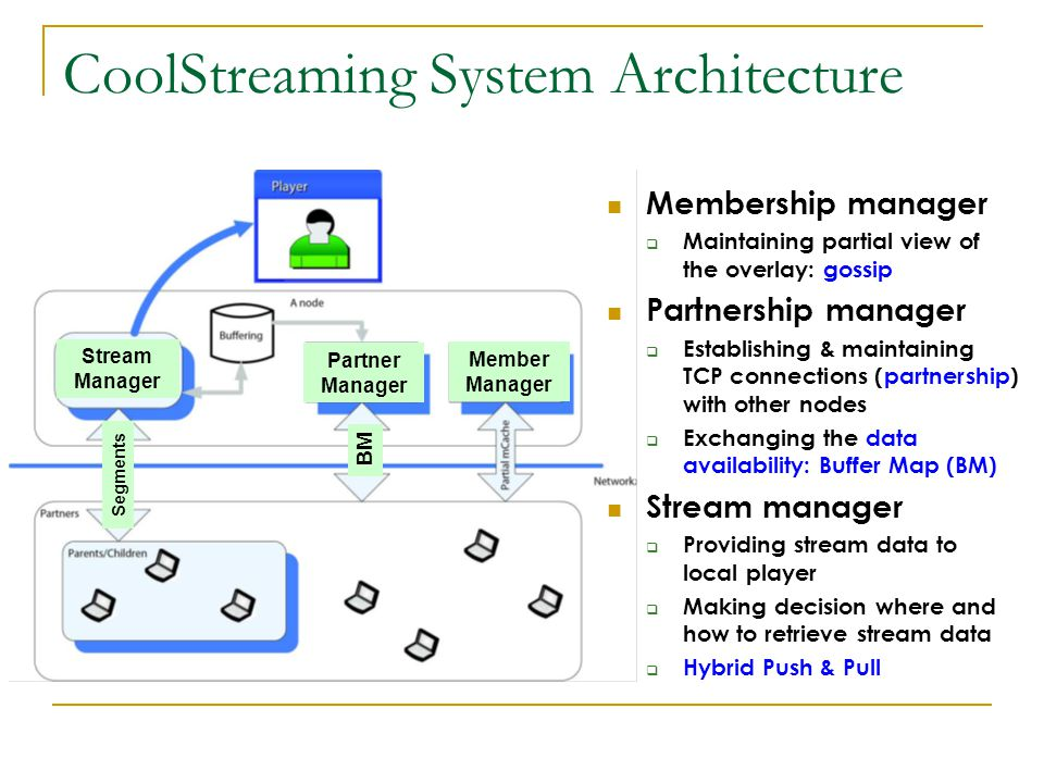CoolStreaming System Architecture Stream Manager Partner Manager Member Manager BM Segments Membership manager  Maintaining partial view of the overlay: gossip Partnership manager  Establishing & maintaining TCP connections (partnership) with other nodes  Exchanging the data availability: Buffer Map (BM) Stream manager  Providing stream data to local player  Making decision where and how to retrieve stream data  Hybrid Push & Pull