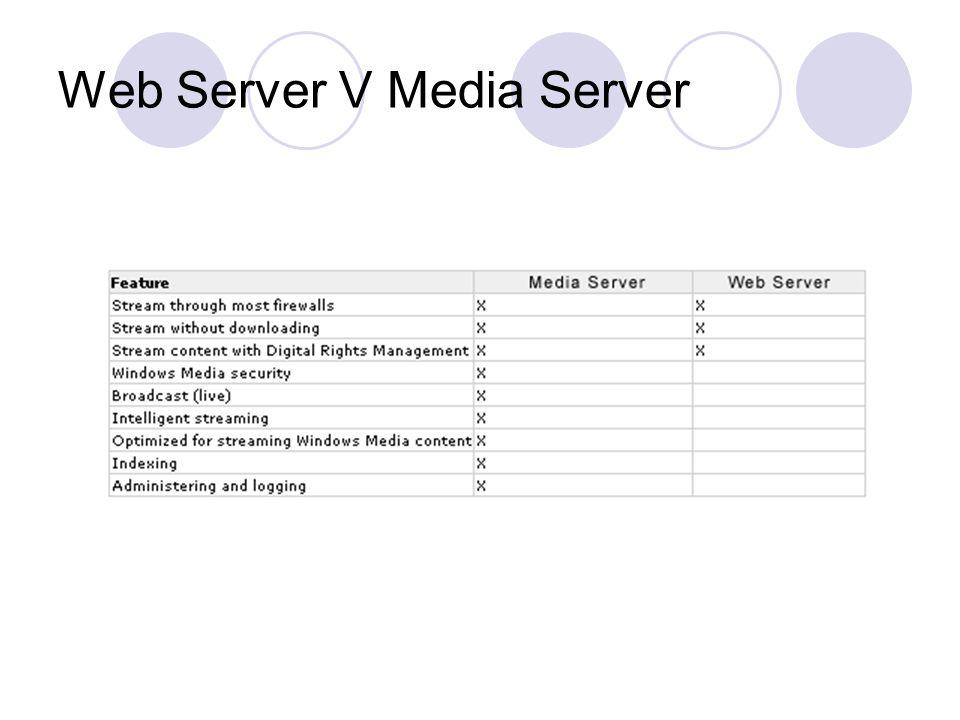 Web Server V Media Server