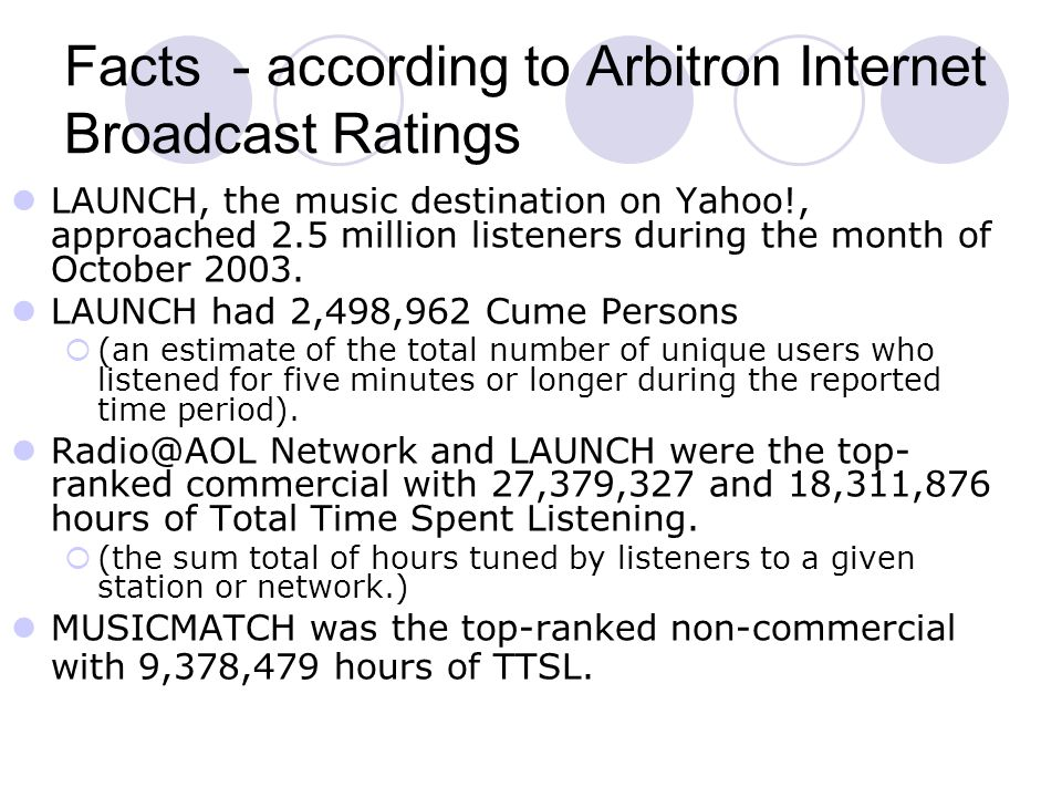 Facts - according to Arbitron Internet Broadcast Ratings LAUNCH, the music destination on Yahoo!, approached 2.5 million listeners during the month of October 2003.