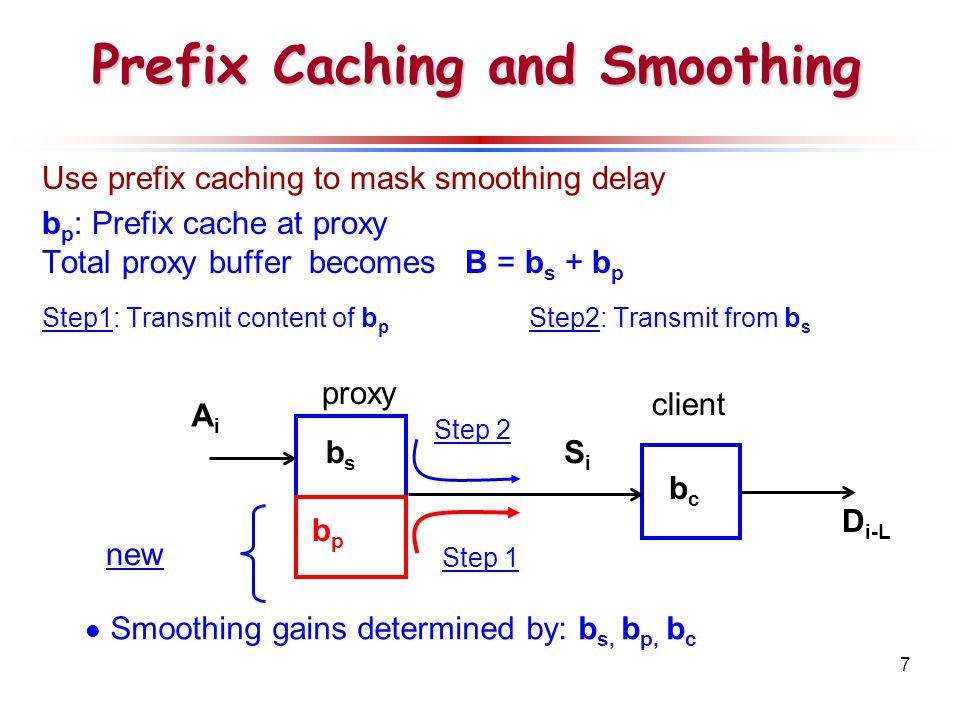 7 Prefix Caching and Smoothing Use prefix caching to mask smoothing delay b p : Prefix cache at proxy Total proxy buffer becomes B = b s + b p Step1: Transmit content of b p Step2: Transmit from b s Smoothing gains determined by: b s, b p, b c D i-L new bpbp bcbc AiAi SiSi bsbs proxy client Step 1 Step 2