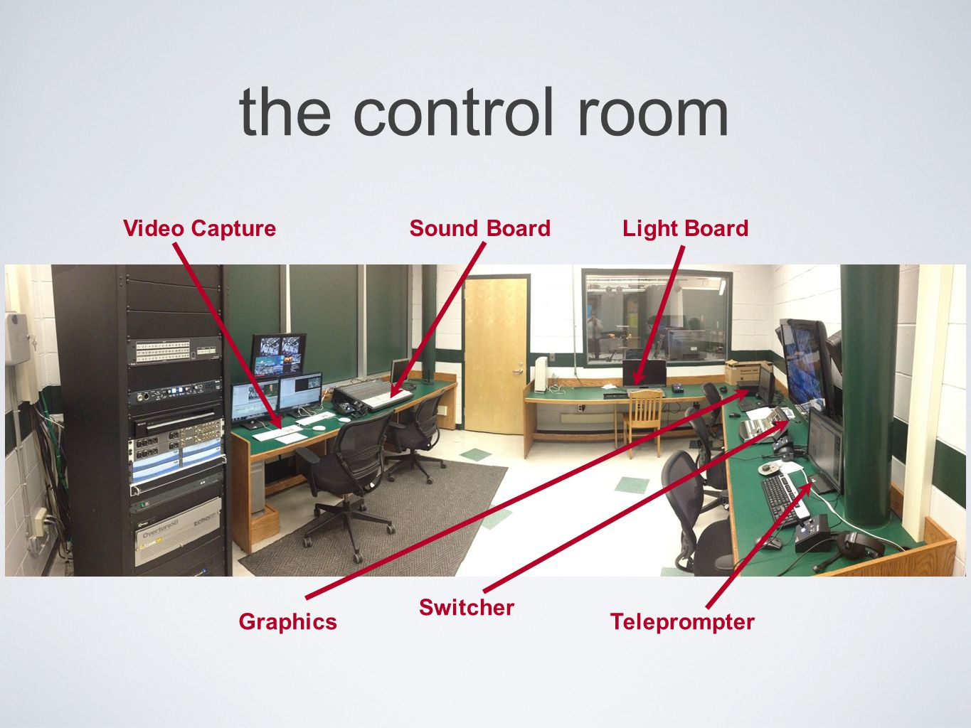 the control room Video CaptureSound BoardLight Board Switcher TeleprompterGraphics