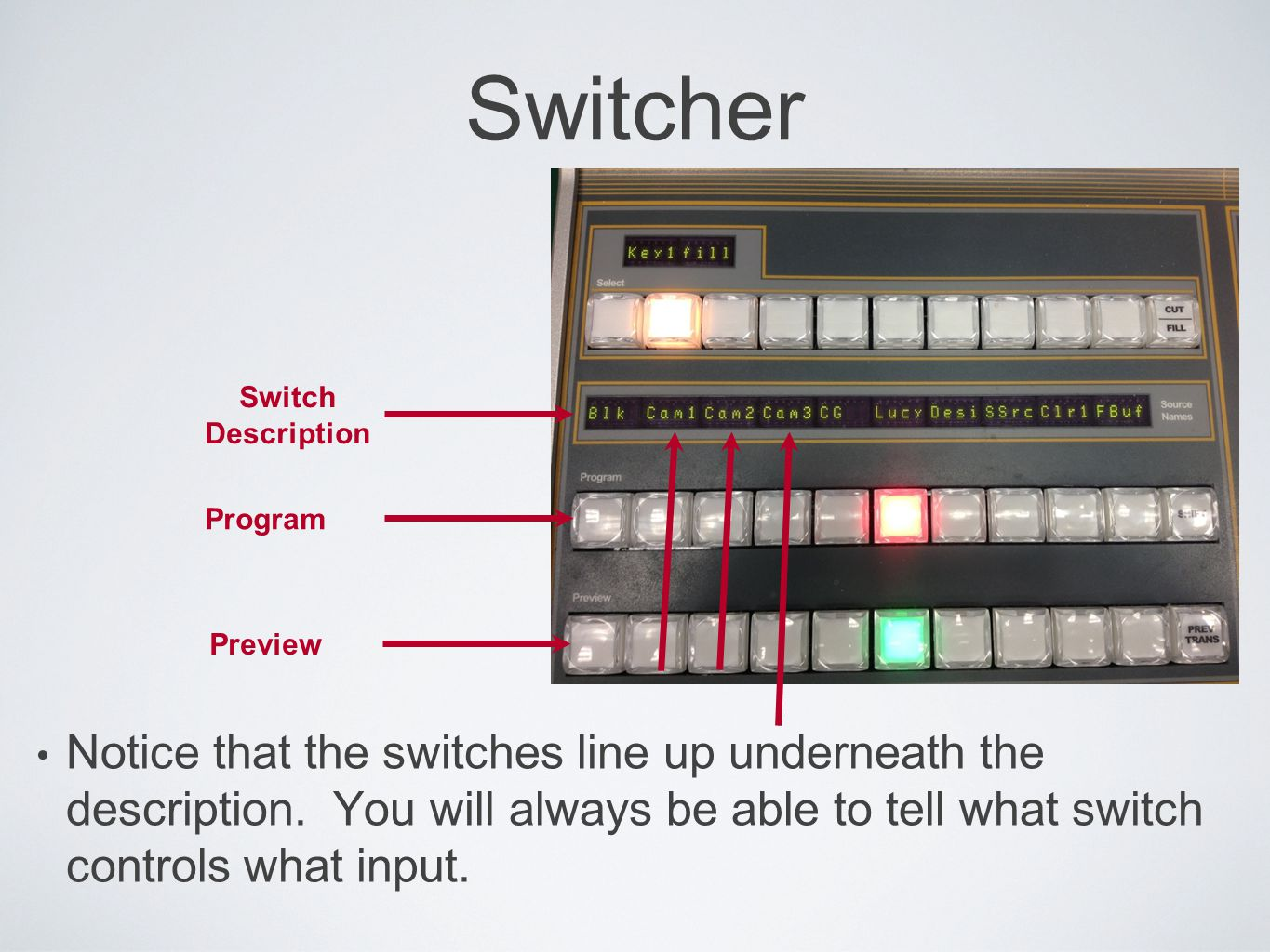 Switcher Program Preview Switch Description Notice that the switches line up underneath the description.