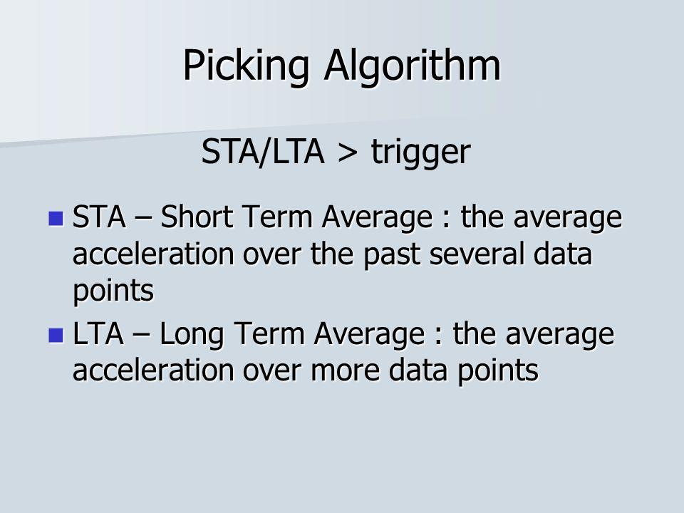 Picking Algorithm STA – Short Term Average : the average acceleration over the past several data points STA – Short Term Average : the average acceler