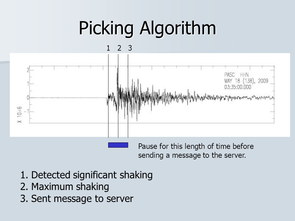 Picking Algorithm Pause for this length of time before sending a message to the server.