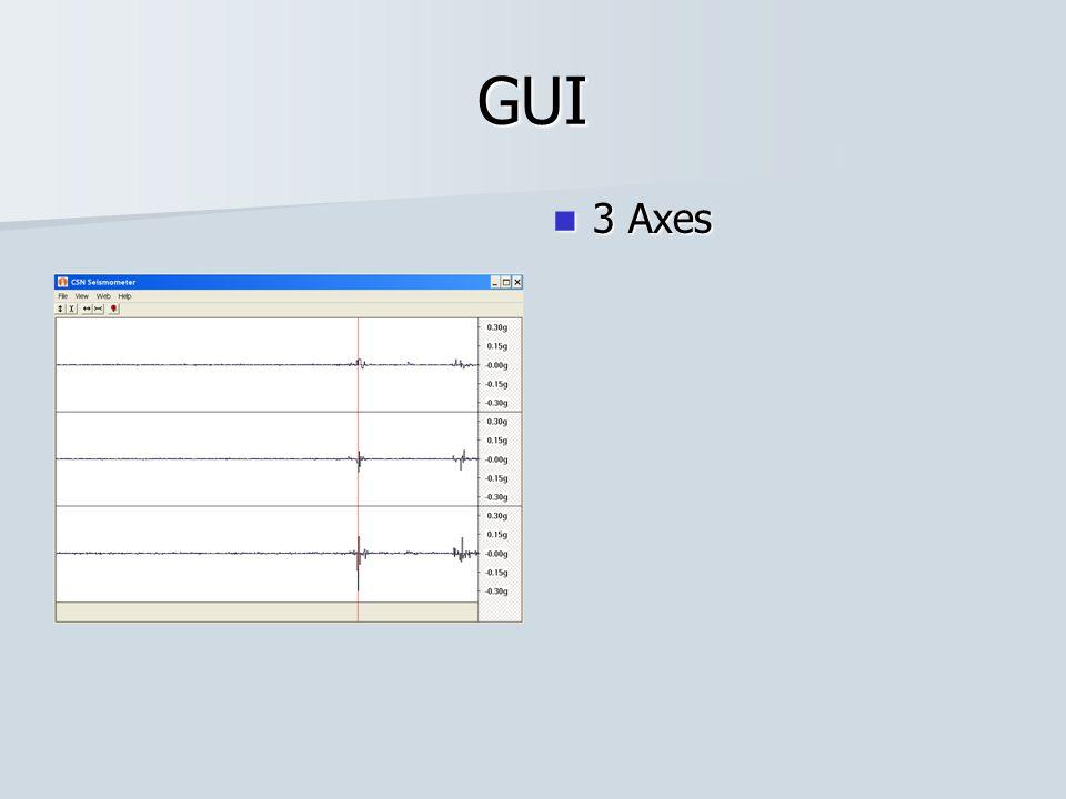 GUI 3 Axes 3 Axes