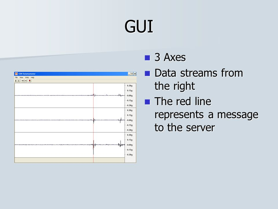 GUI 3 Axes 3 Axes Data streams from the right Data streams from the right The red line represents a message to the server The red line represents a me