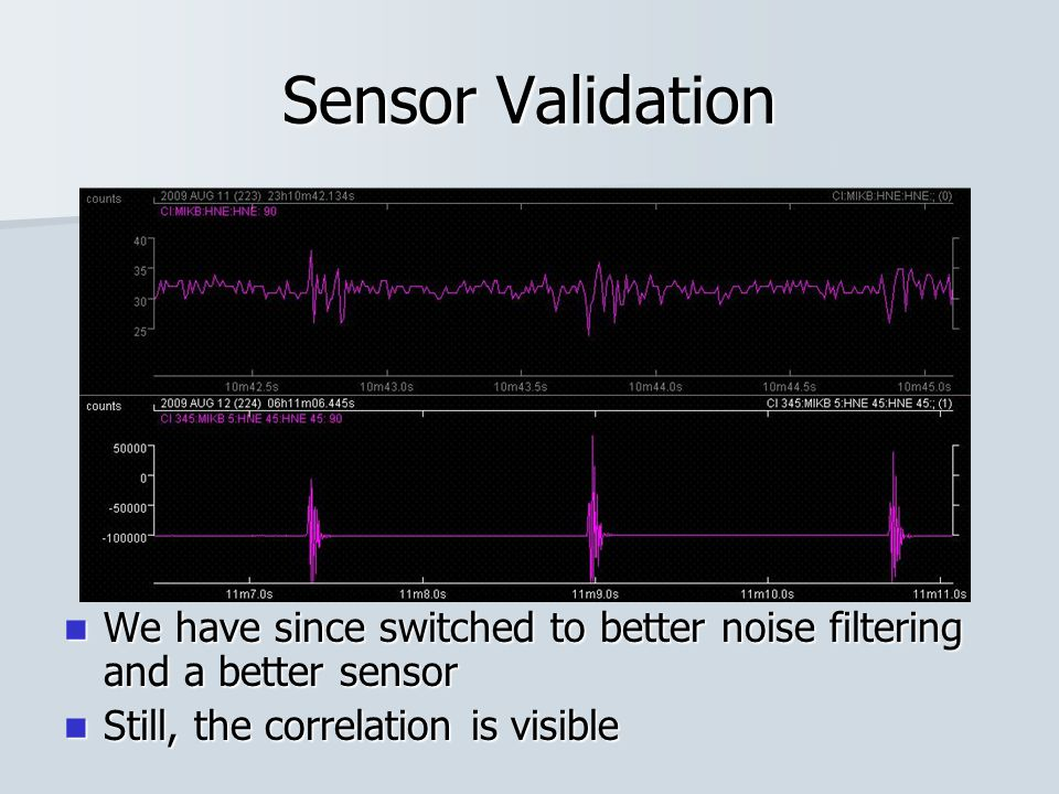 We have since switched to better noise filtering and a better sensor We have since switched to better noise filtering and a better sensor Still, the correlation is visible Still, the correlation is visible
