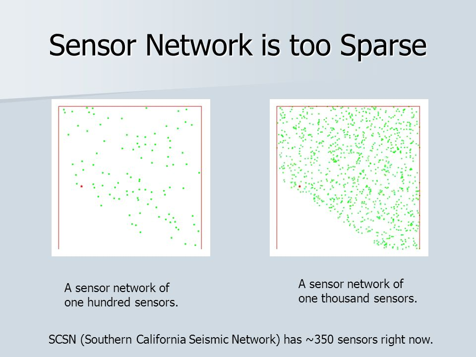 Sensor Network is too Sparse A sensor network of one hundred sensors.