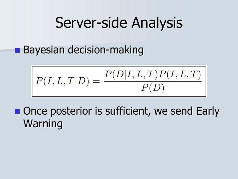 Server-side Analysis Bayesian decision-making Bayesian decision-making Once posterior is sufficient, we send Early Warning Once posterior is sufficien
