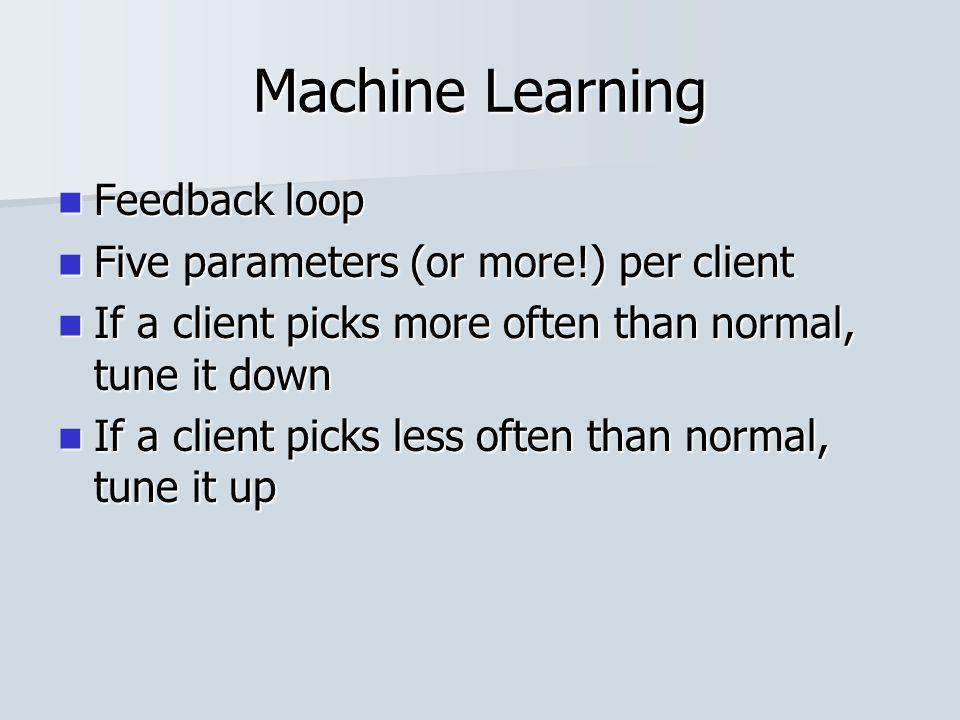 Machine Learning Feedback loop Feedback loop Five parameters (or more!) per client Five parameters (or more!) per client If a client picks more often