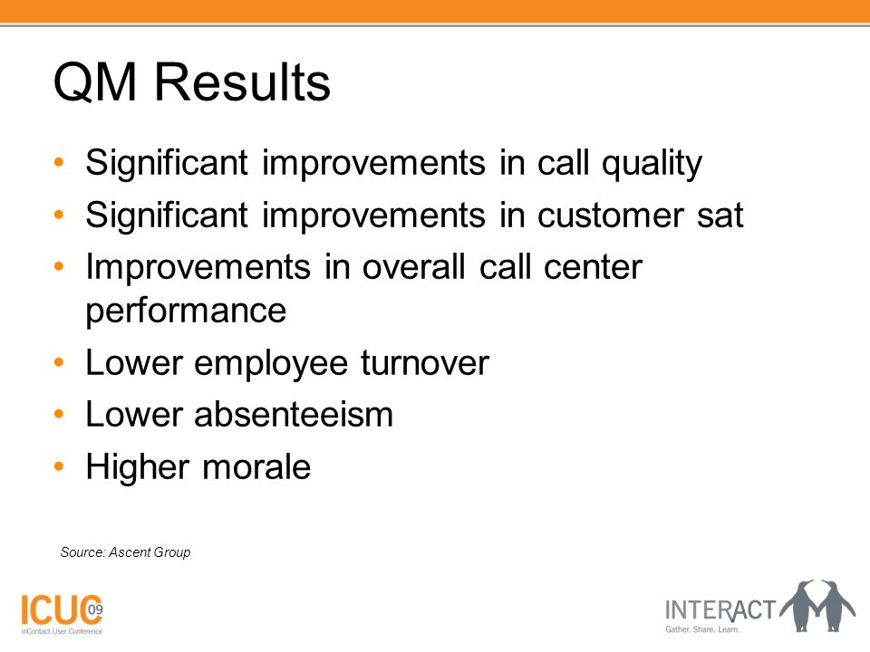 QM Results Significant improvements in call quality Significant improvements in customer sat Improvements in overall call center performance Lower employee turnover Lower absenteeism Higher morale Source: Ascent Group