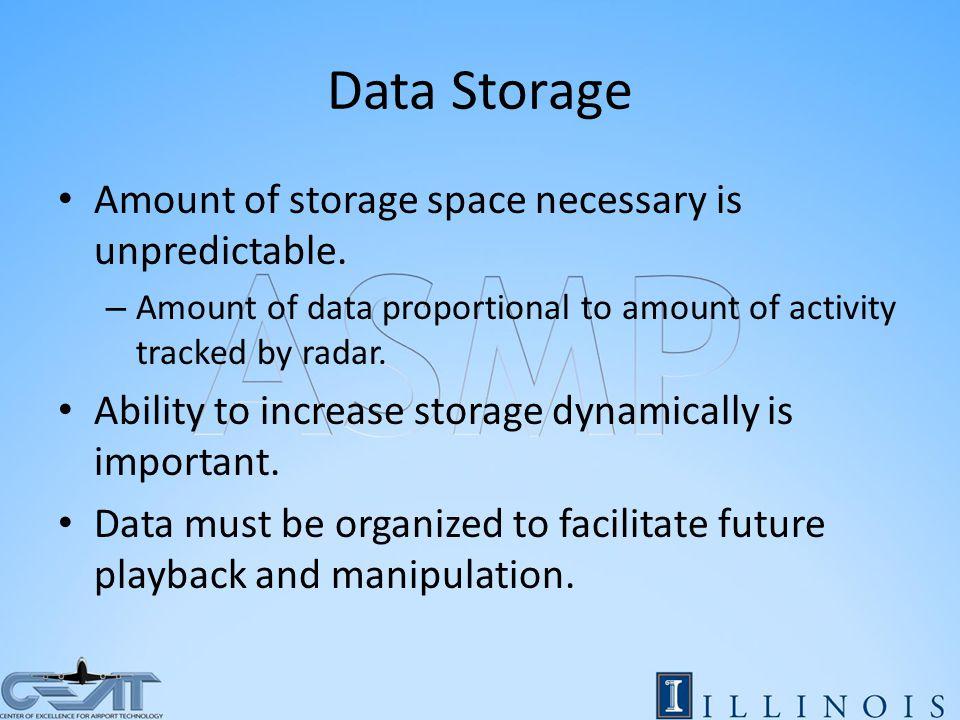 Data Storage Amount of storage space necessary is unpredictable.