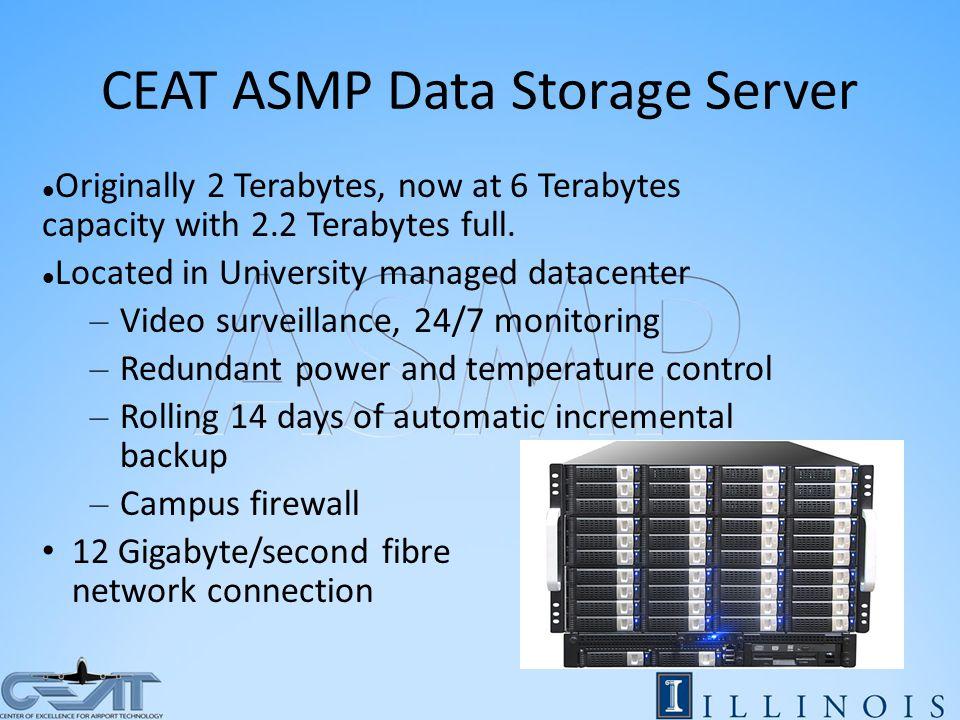 CEAT ASMP Data Storage Server Originally 2 Terabytes, now at 6 Terabytes capacity with 2.2 Terabytes full.