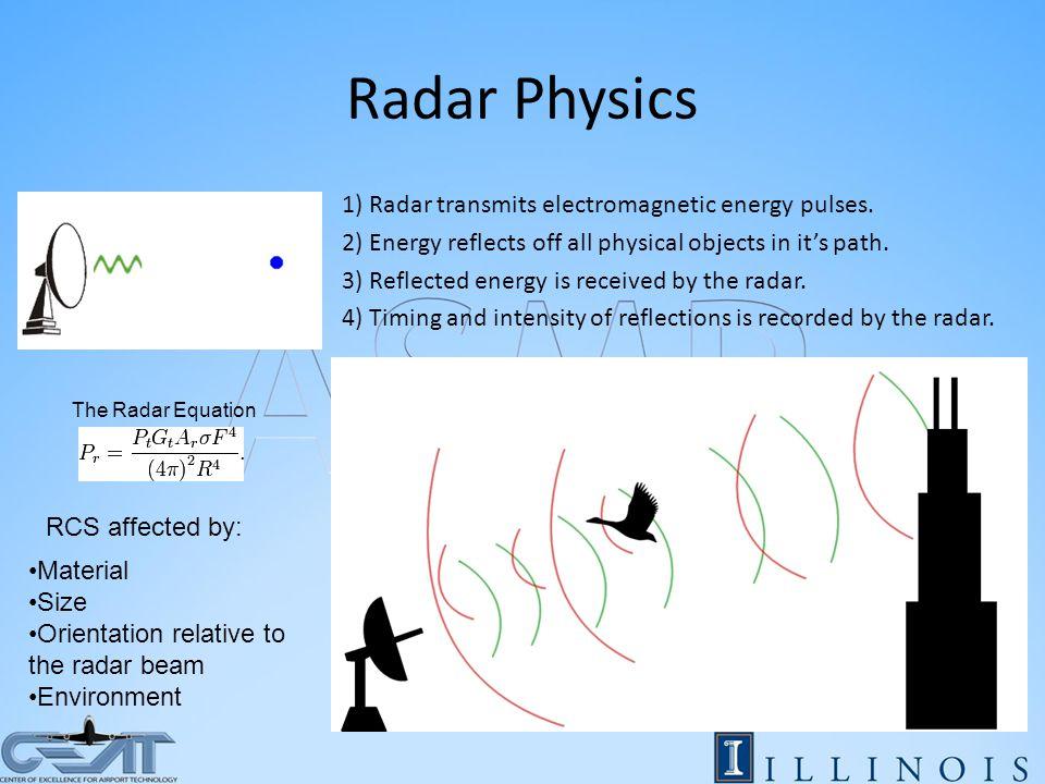 Radar Physics 1) Radar transmits electromagnetic energy pulses.