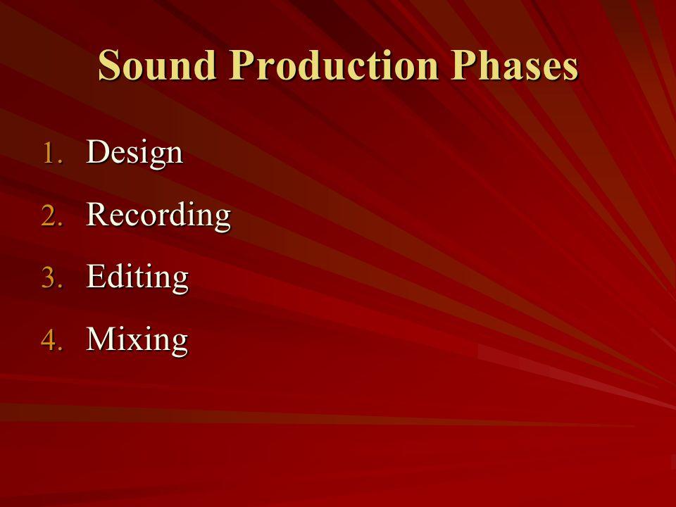 Types of Film Sound 1.Vocal Sounds a. Dialogue a.