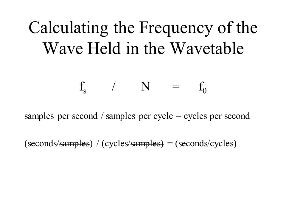 Calculating the Frequency of the Wave Held in the Wavetable f s / N = f 0 samples per second / samples per cycle = cycles per second (seconds/samples) / (cycles/samples) = (seconds/cycles)